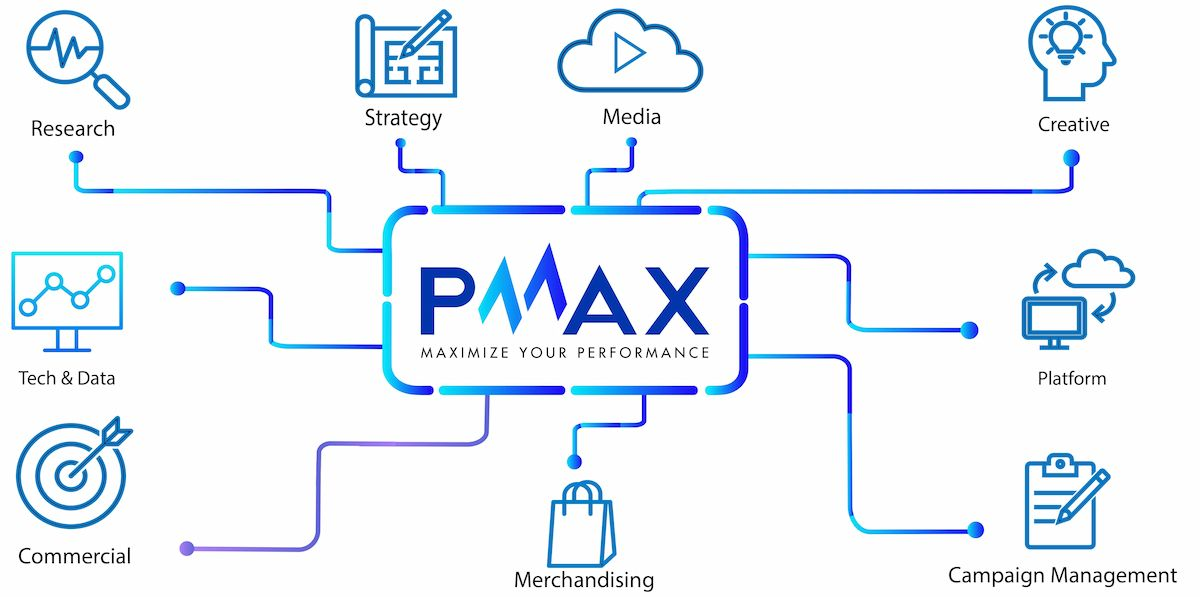 pmax-product-service